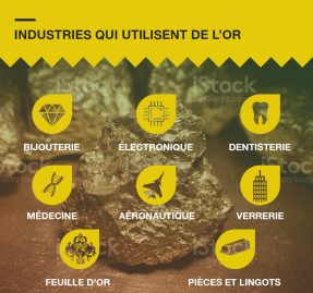 Les industries qui utilisent de l'or